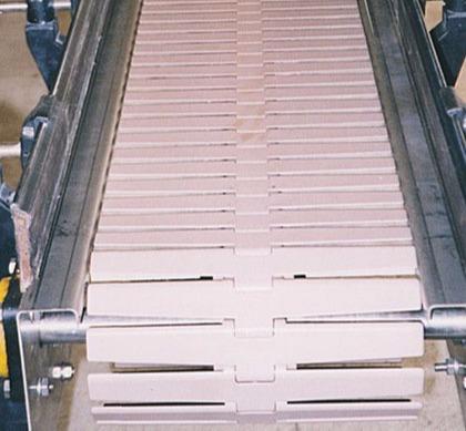 塑料传动链条组合不锈钢板线