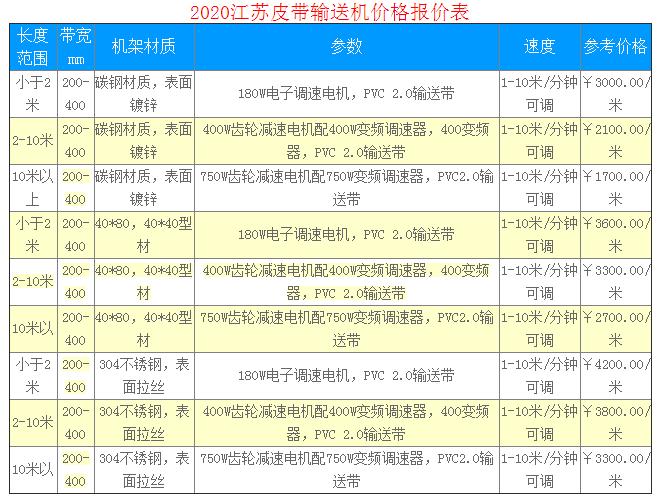 2020江苏皮带输送机价格报价表