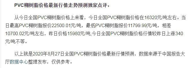 PVC材料价格行情预测